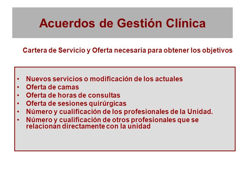 Acuerdos de Gestión Clínica Nuevos servicios o modificación de los actuales Oferta de camas Oferta de horas de consultas Oferta de sesiones quirúrgica