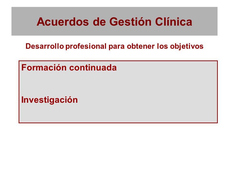 Acuerdos de Gestión Clínica Desarrollo profesional para obtener los objetivos Formación continuada Investigación