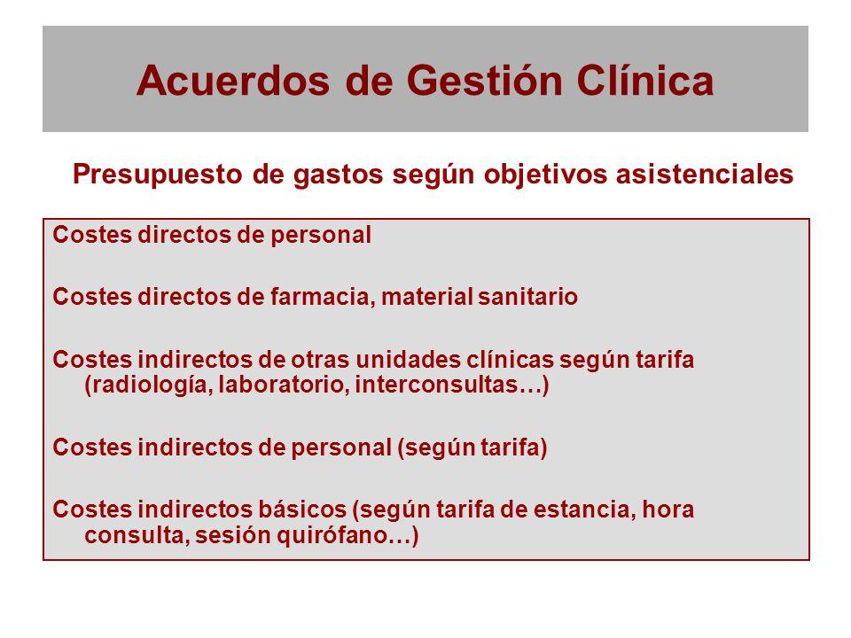 Acuerdos de Gestión Clínica Costes directos de personal Costes directos de farmacia, material sanitario Costes indirectos de otras unidades clínicas s