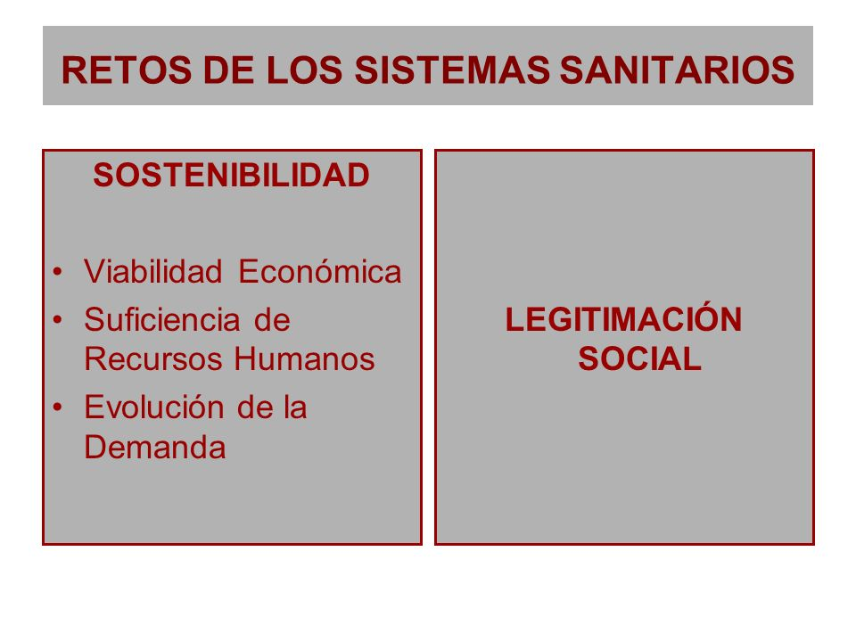 RETOS DE LOS SISTEMAS SANITARIOS SOSTENIBILIDAD Viabilidad Económica Suficiencia de Recursos Humanos Evolución de la Demanda LEGITIMACIÓN SOCIAL