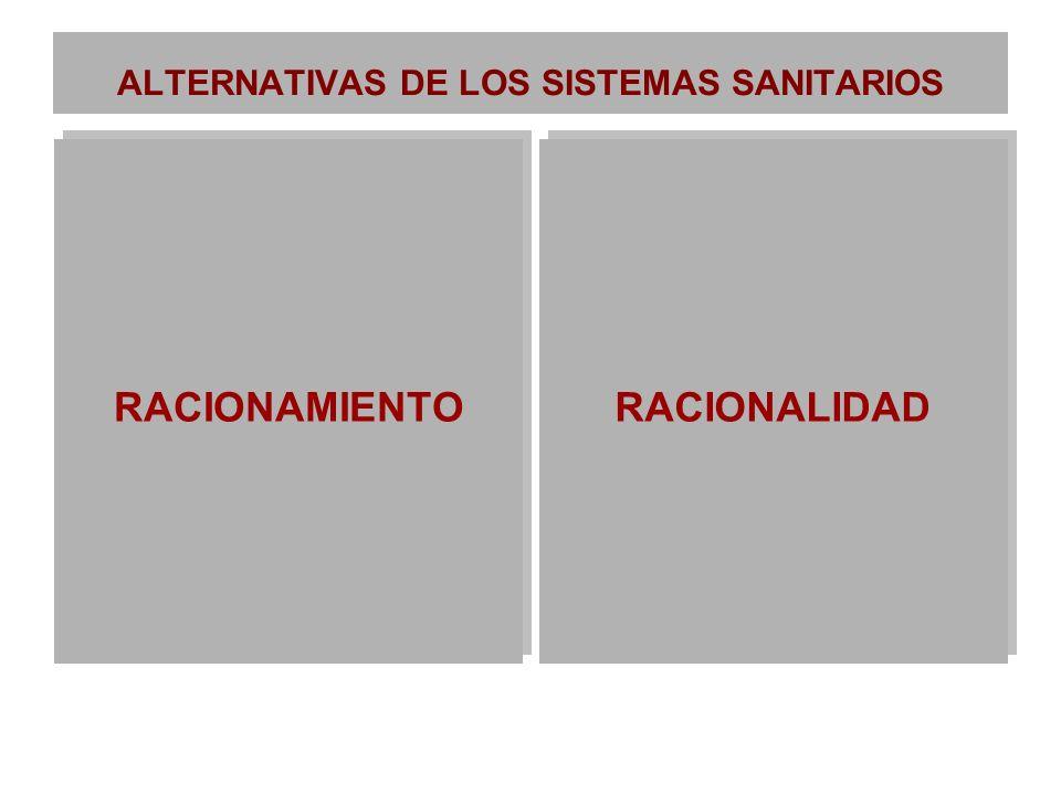 ALTERNATIVAS DE LOS SISTEMAS SANITARIOS RACIONAMIENTO RACIONALIDAD