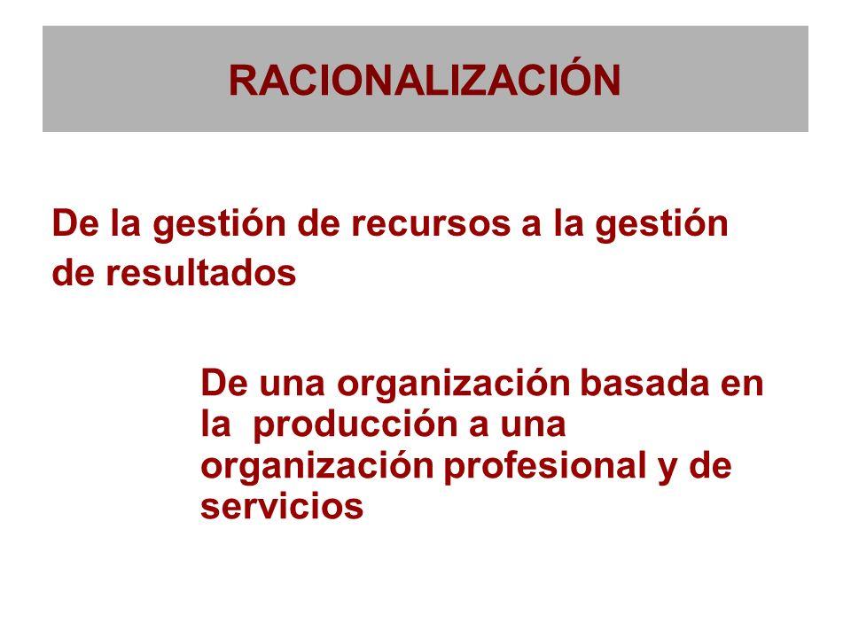RACIONALIZACIÓN De la gestión de recursos a la gestión de resultados De una organización basada en la producción a una organización profesional y de s