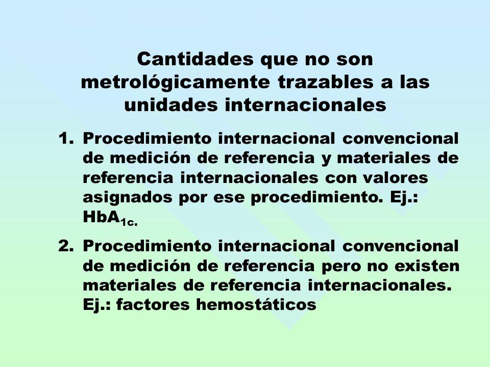 Cantidades que no son metrológicamente trazables a las unidades internacionales 1.Procedimiento internacional convencional de medición de referencia y materiales de referencia internacionales con valores asignados por ese procedimiento.