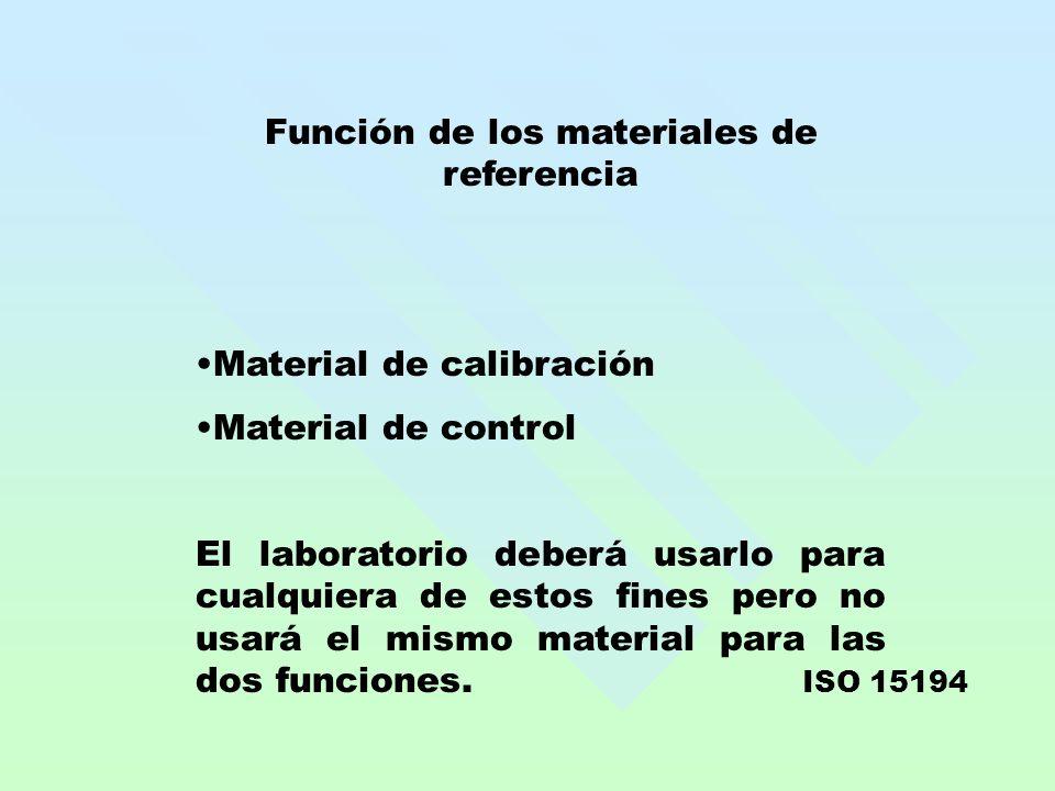 ISO 15194 Función de los materiales de referencia Material de calibración Material de control El laboratorio deberá usarlo para cualquiera de estos fines pero no usará el mismo material para las dos funciones.