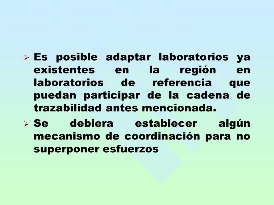 Es posible adaptar laboratorios ya existentes en la región en laboratorios de referencia que puedan participar de la cadena de trazabilidad antes mencionada.
