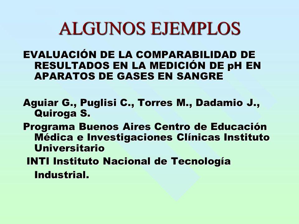 ALGUNOS EJEMPLOS EVALUACIÓN DE LA COMPARABILIDAD DE RESULTADOS EN LA MEDICIÓN DE pH EN APARATOS DE GASES EN SANGRE Aguiar G., Puglisi C., Torres M., Dadamio J., Quiroga S.