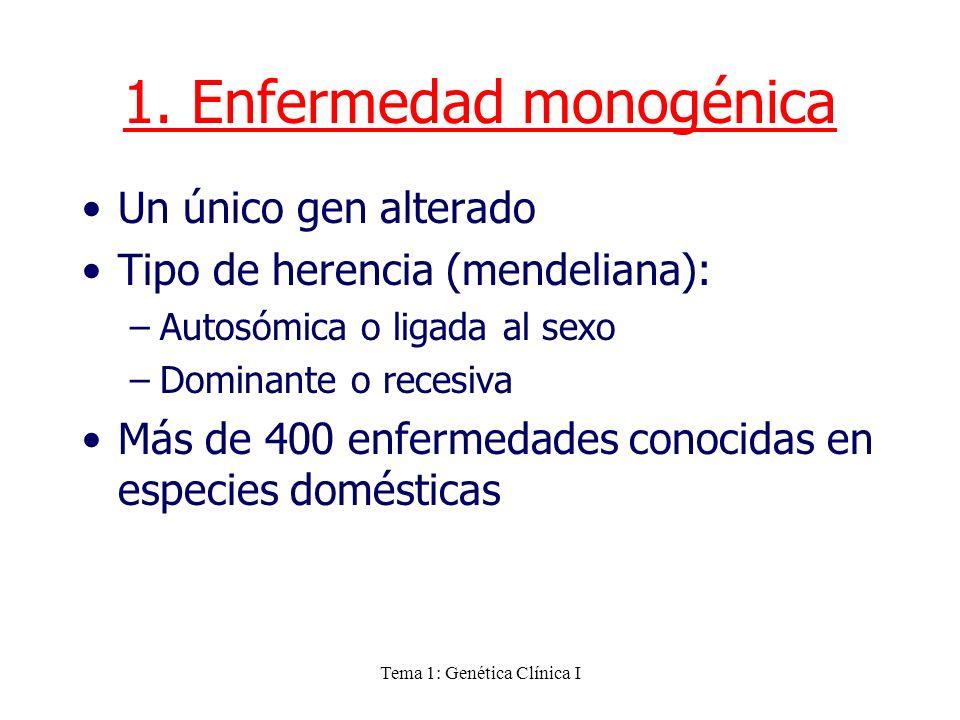 Tema 1: Genética Clínica I 1. Enfermedad monogénica Un único gen alterado Tipo de herencia (mendeliana): –Autosómica o ligada al sexo –Dominante o rec