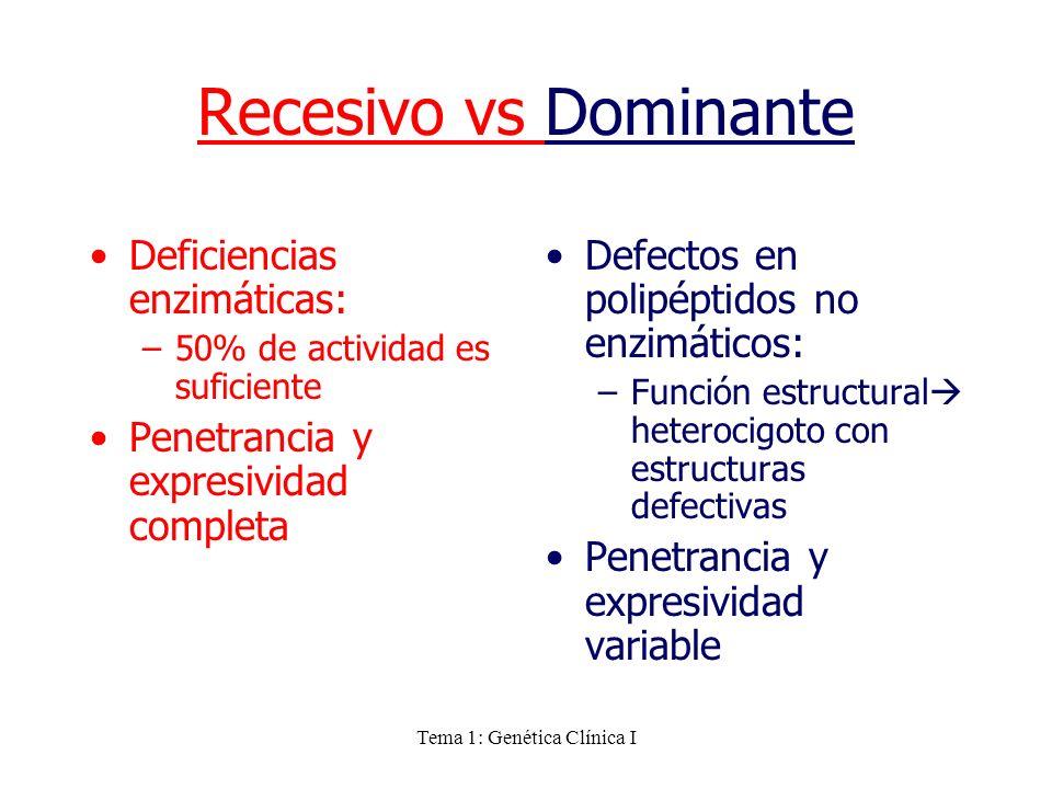 Tema 1: Genética Clínica I Recesivo vs Dominante Deficiencias enzimáticas: –50% de actividad es suficiente Penetrancia y expresividad completa Defecto