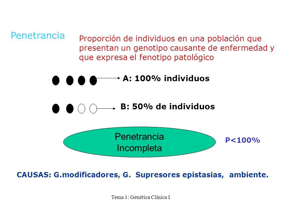 Tema 1: Genética Clínica I Proporción de individuos en una población que presentan un genotipo causante de enfermedad y que expresa el fenotipo patoló