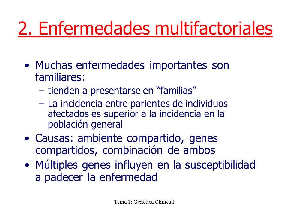 Tema 1: Genética Clínica I 2. Enfermedades multifactoriales Muchas enfermedades importantes son familiares: –tienden a presentarse en familias –La inc