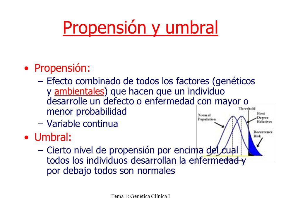 Tema 1: Genética Clínica I Propensión y umbral Propensión: –Efecto combinado de todos los factores (genéticos y ambientales) que hacen que un individu