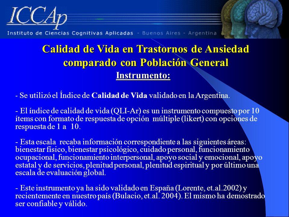 Calidad de Vida en Trastornos de Ansiedad comparado con Población General Instrumento: - Se utilizó el Índice de Calidad de Vida validado en la Argentina.