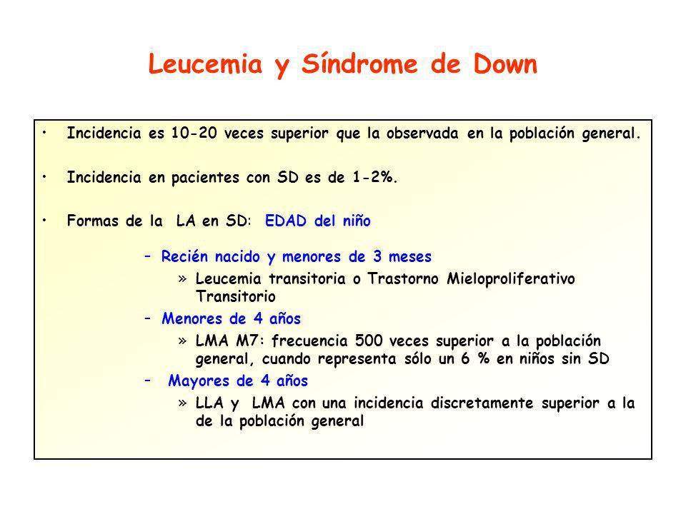Leucemia y Síndrome de Down Incidencia es 10-20 veces superior que la observada en la población general.