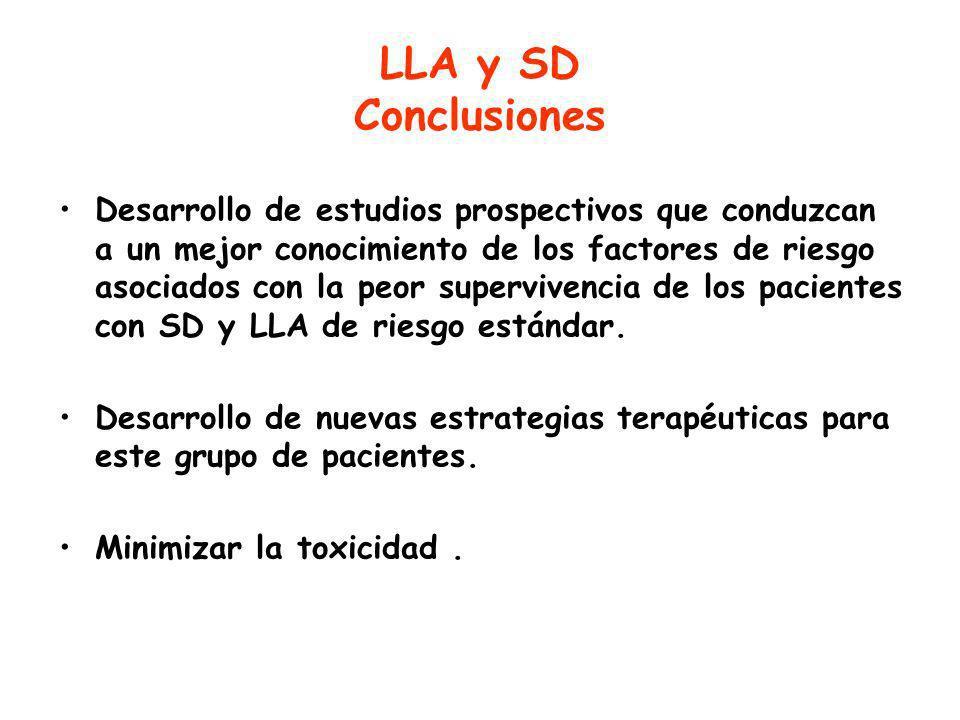 LLA y SD Conclusiones Desarrollo de estudios prospectivos que conduzcan a un mejor conocimiento de los factores de riesgo asociados con la peor supervivencia de los pacientes con SD y LLA de riesgo estándar.