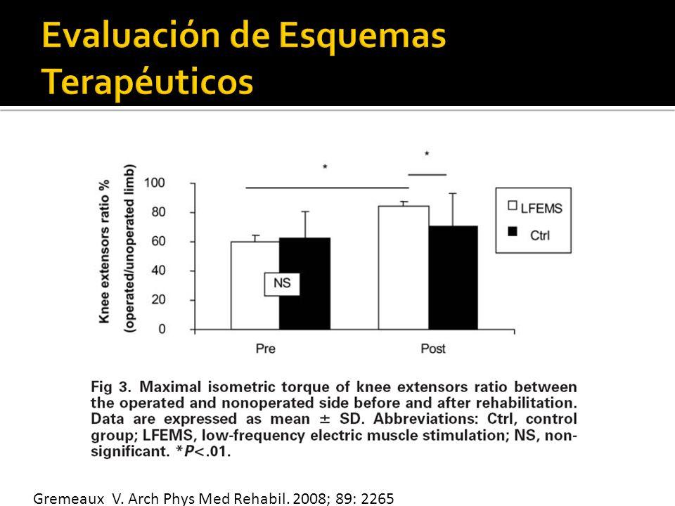 Gremeaux V. Arch Phys Med Rehabil. 2008; 89: 2265