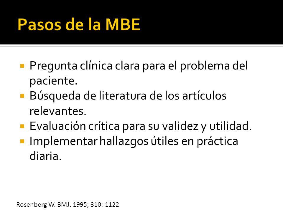 Pregunta clínica clara para el problema del paciente. Búsqueda de literatura de los artículos relevantes. Evaluación crítica para su validez y utilida