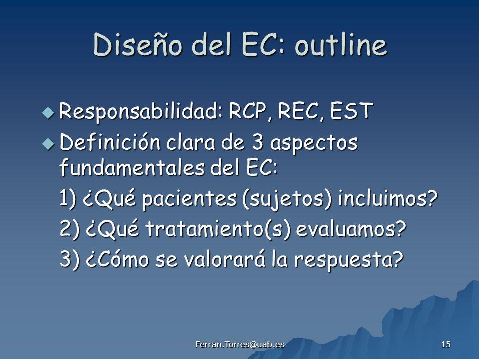 Ferran.Torres@uab.es 15 Diseño del EC: outline Responsabilidad: RCP, REC, EST Responsabilidad: RCP, REC, EST Definición clara de 3 aspectos fundamenta