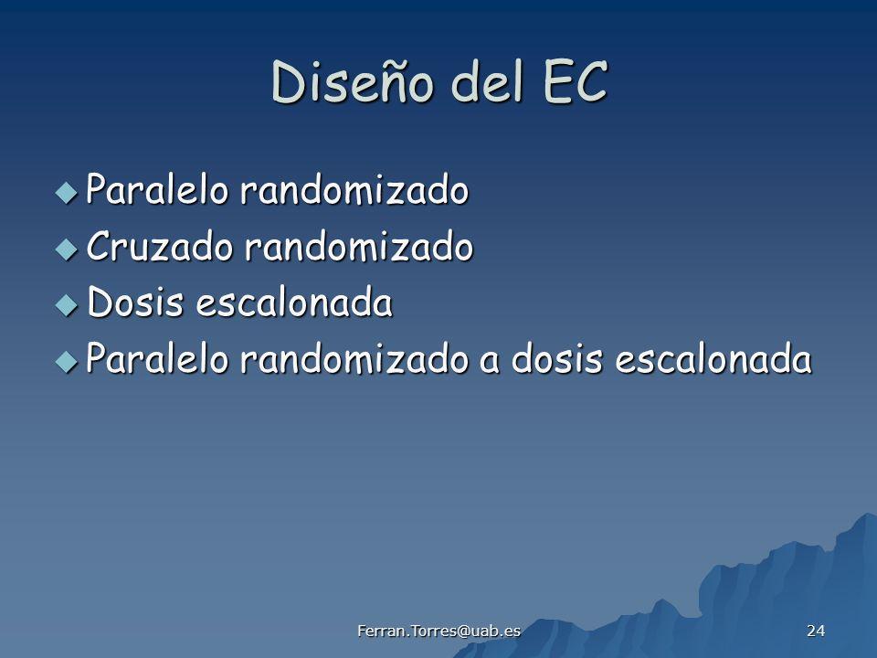 Ferran.Torres@uab.es 24 Diseño del EC Paralelo randomizado Paralelo randomizado Cruzado randomizado Cruzado randomizado Dosis escalonada Dosis escalon