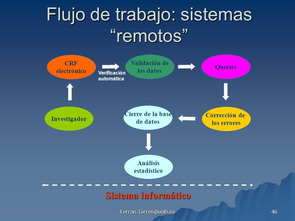 Ferran.Torres@uab.es 46 Flujo de trabajo: sistemas remotos CRF electrónico Investigador Validación de los datos Queries Corrección de los errores Cier