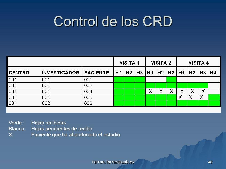 Ferran.Torres@uab.es 48 Control de los CRD Verde: Hojas recibidas Blanco:Hojas pendientes de recibir X:Paciente que ha abandonado el estudio