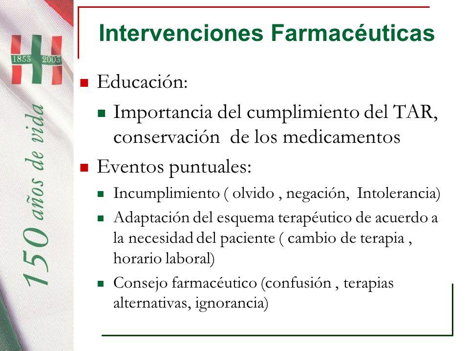 Intervenciones Farmacéuticas Educación : Importancia del cumplimiento del TAR, conservación de los medicamentos Eventos puntuales: Incumplimiento ( ol