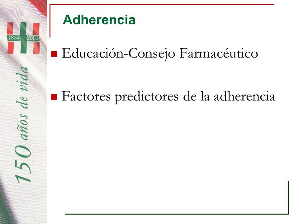 Adherencia Educación-Consejo Farmacéutico Factores predictores de la adherencia