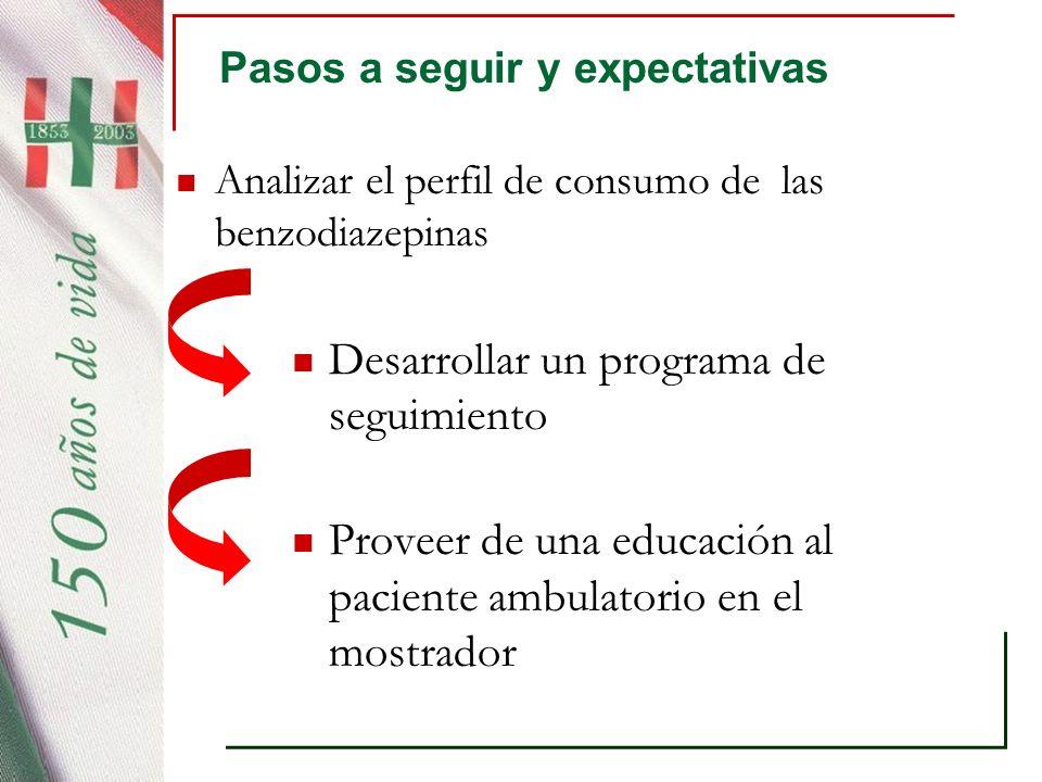 Pasos a seguir y expectativas Analizar el perfil de consumo de las benzodiazepinas Desarrollar un programa de seguimiento Proveer de una educación al
