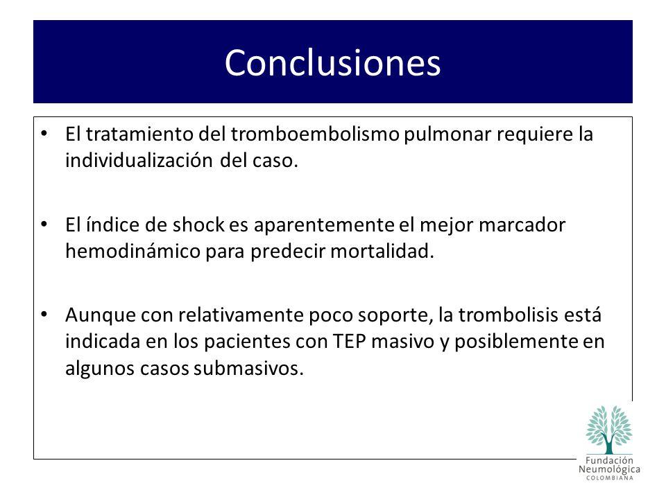 El tratamiento del tromboembolismo pulmonar requiere la individualización del caso.