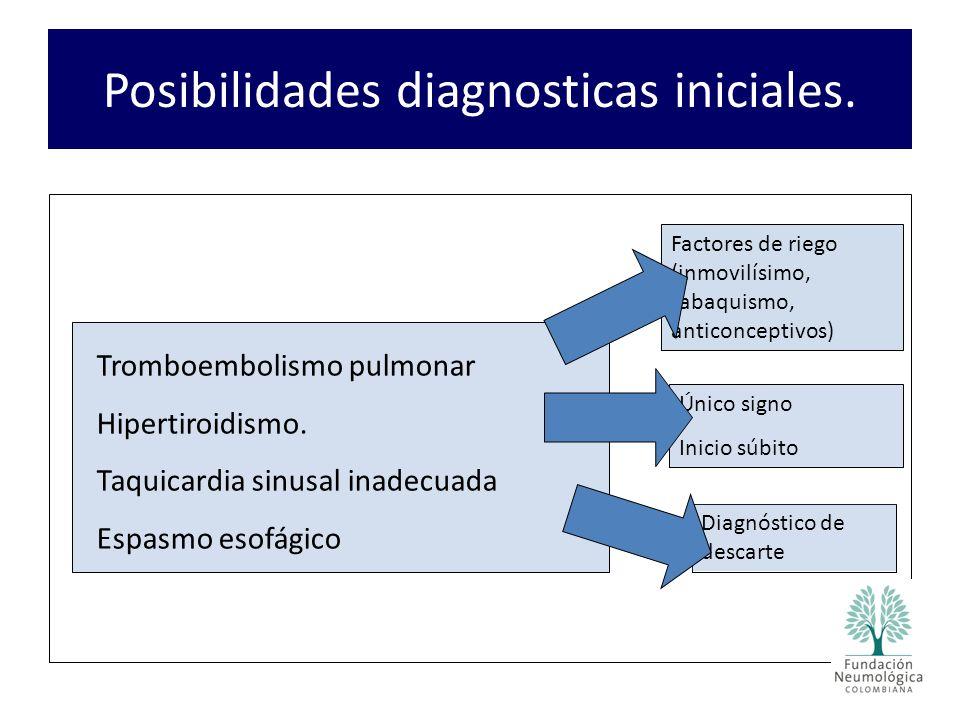 Posibilidades diagnosticas iniciales.Tromboembolismo pulmonar Hipertiroidismo.