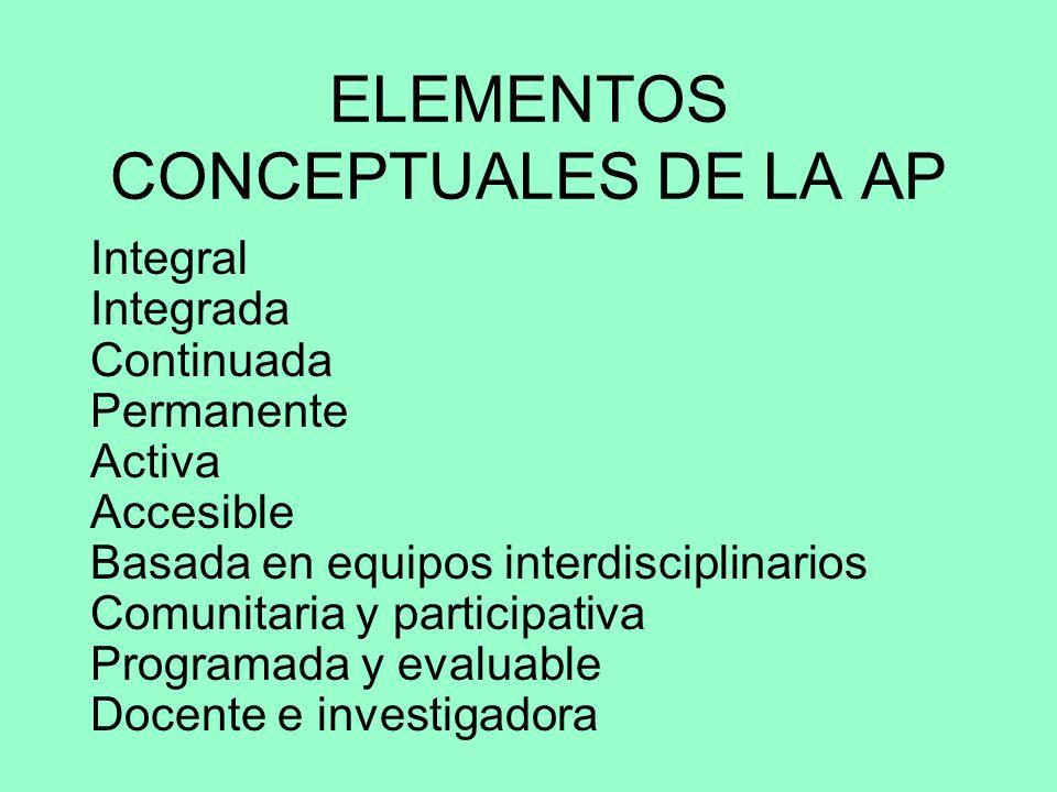 ELEMENTOS CONCEPTUALES DE LA AP Integral Integrada Continuada Permanente Activa Accesible Basada en equipos interdisciplinarios Comunitaria y participativa Programada y evaluable Docente e investigadora