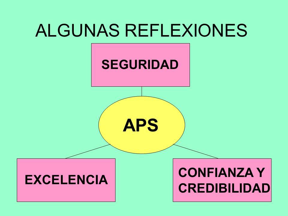 ALGUNAS REFLEXIONES APS CONFIANZA Y CREDIBILIDAD EXCELENCIA SEGURIDAD
