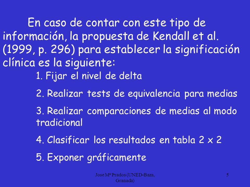 Jose Mª Prados (UNED-Baza, Granada) 5 En caso de contar con este tipo de información, la propuesta de Kendall et al.