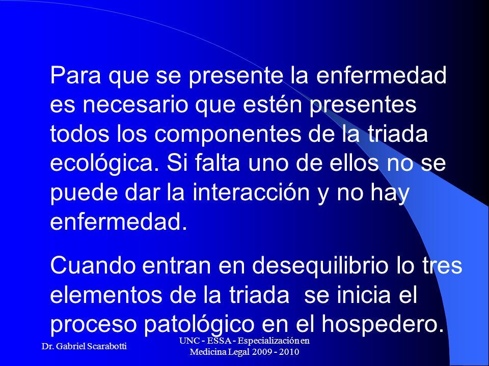 Dr. Gabriel Scarabotti UNC - ESSA - Especialización en Medicina Legal 2009 - 2010 Para que se presente la enfermedad es necesario que estén presentes