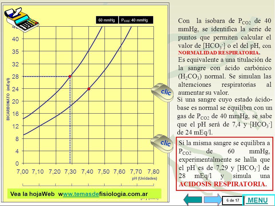 RIÑÓN Reabsorción deHCO 3 - > 4500 mEq / dia Excreción Acida Neta Acidez titulable > 30 mEq / día NH 4 + >10 mEq / día La reabsorción de bicarbonato d