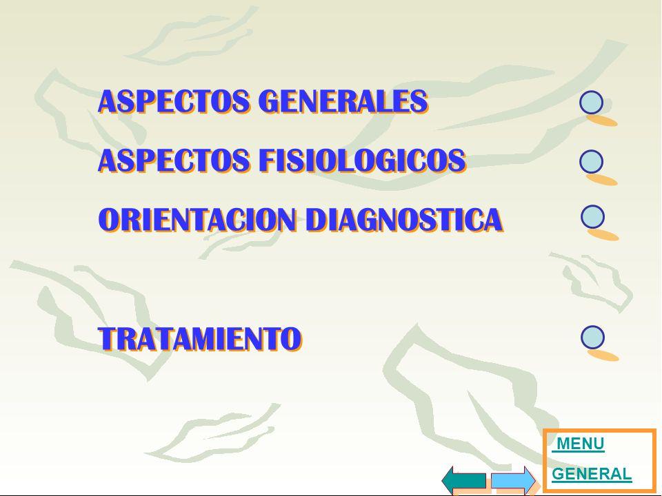 ASPECTOS GENERALES ASPECTOS FISIOLOGICOS ORIENTACION DIAGNOSTICA TRATAMIENTO ASPECTOS GENERALES ASPECTOS FISIOLOGICOS ORIENTACION DIAGNOSTICA TRATAMIENTO.