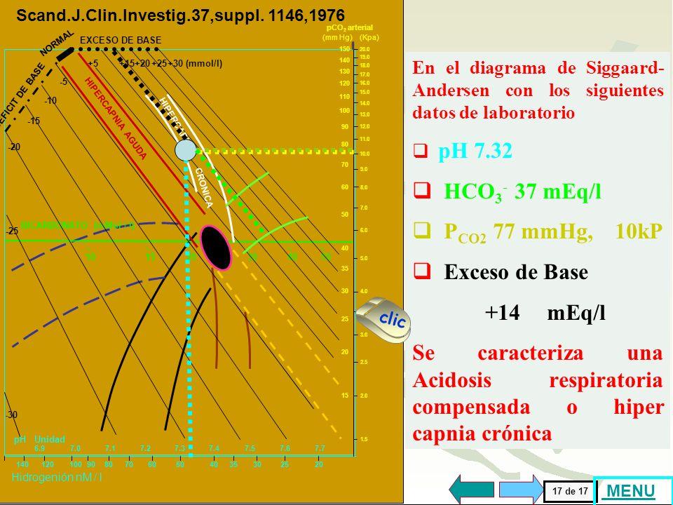 Hay varias ecuaciones con las que se ha intentado cuantificar la acción de la P CO2, del pH y del bicarbonato sobre la ventilación. Se vio en las pant