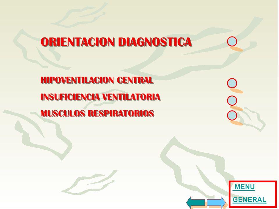 85 BICARBONATO (mMol / l) 101520304050 +20+30 EXCESO DE BASE +15+25(mmol/l) DEFICIT DE BASE -10 -15 -25 -20 - 30 7.4 14012010090807060503040352520 Hid