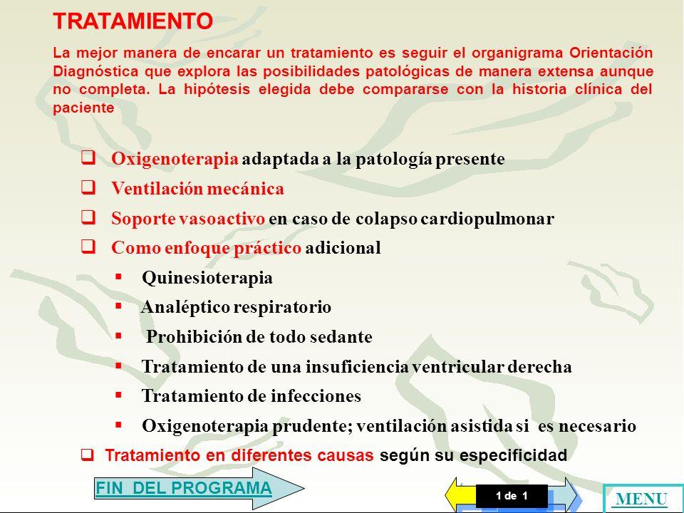 pH < 7.35P CO2 > 45 mmHg ACIDOSIS RESPIRATORIA Hipoventilación Central Insuficiencia Ventilatoria Músculos respiratorios Alcalosis metabólica grave An