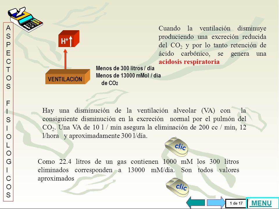 VENTILACIÓN H+H+ Cuando la ventilación disminuye produciendo una excreción reducida del CO 2 y por lo tanto retención de ácido carbónico, se genera una acidosis respiratoria Hay una disminución de la ventilación alveolar (VA) con la consiguiente disminución en la excreción normal por el pulmón del CO 2.