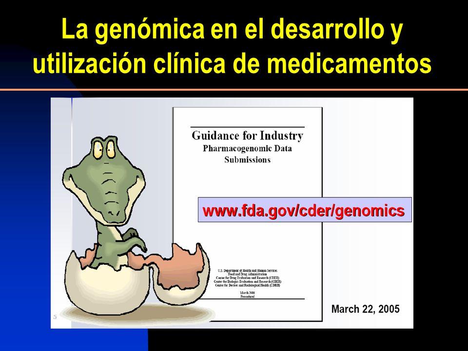 La genómica en el desarrollo y utilización clínica de medicamentos Aplicación para mejorar la efectividad clínica Selección de pacientes basada en la información genética