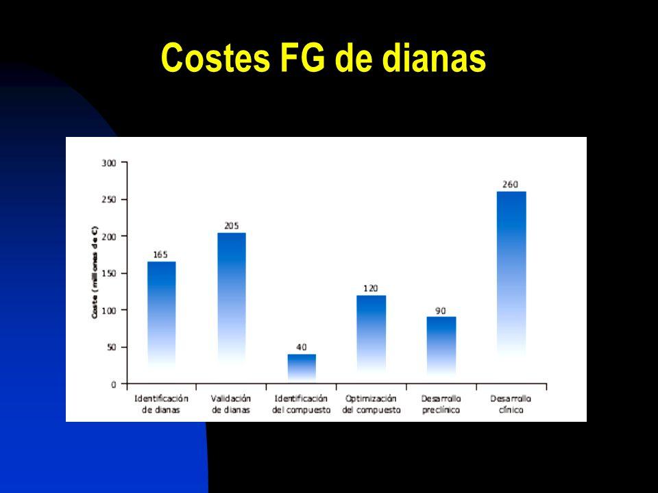 Costes FG de dianas