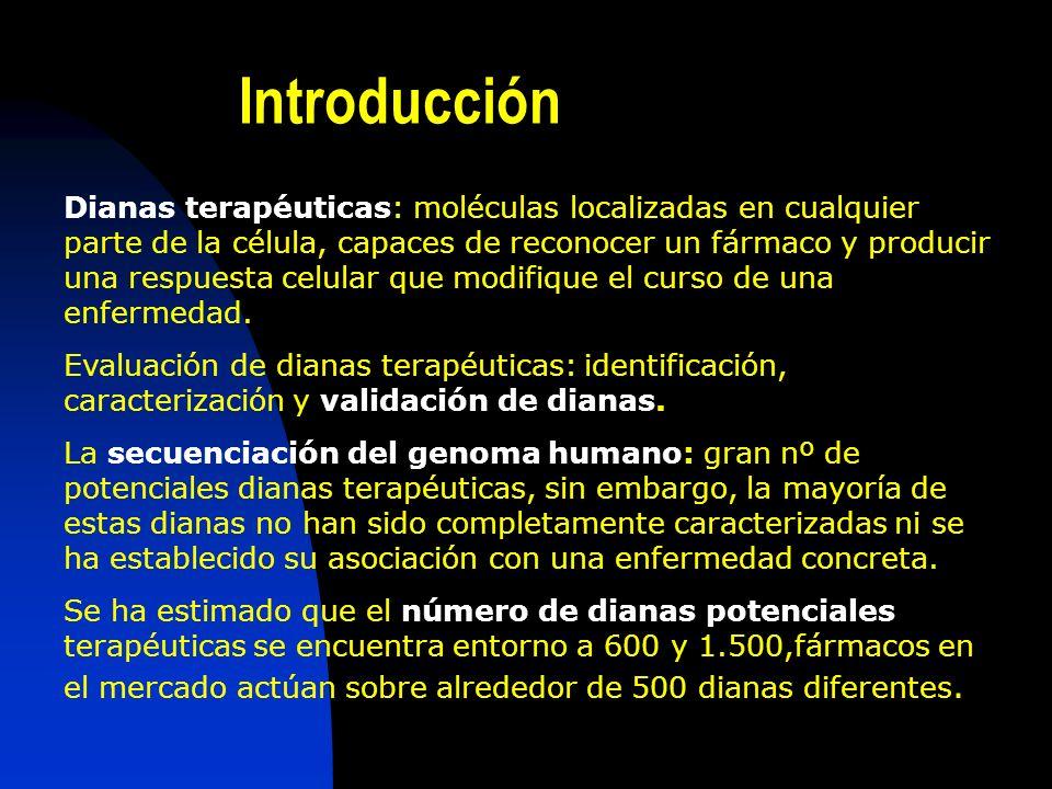 Introducción Dianas terapéuticas: moléculas localizadas en cualquier parte de la célula, capaces de reconocer un fármaco y producir una respuesta celular que modifique el curso de una enfermedad.