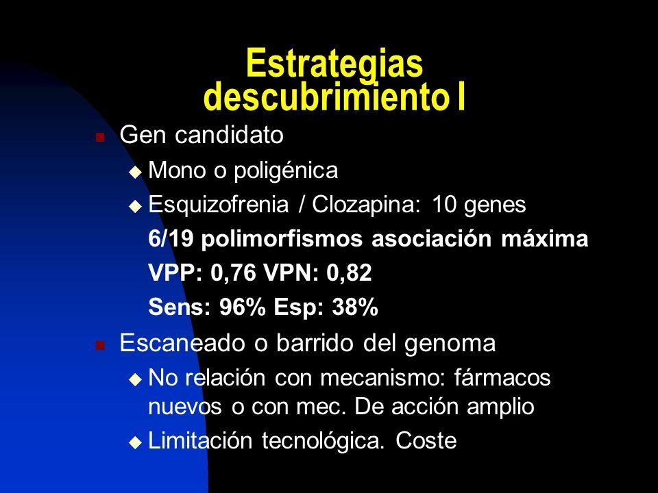 Estrategias descubrimiento I Gen candidato Mono o poligénica Esquizofrenia / Clozapina: 10 genes 6/19 polimorfismos asociación máxima VPP: 0,76 VPN: 0,82 Sens: 96% Esp: 38% Escaneado o barrido del genoma No relación con mecanismo: fármacos nuevos o con mec.
