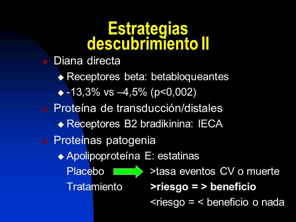 Estrategias descubrimiento II Diana directa Receptores beta: betabloqueantes -13,3% vs –4,5% (p<0,002) Proteína de transducción/distales Receptores B2 bradikinina: IECA Proteínas patogenia Apolipoproteína E: estatinas Placebo >tasa eventos CV o muerte Tratamiento >riesgo = > beneficio <riesgo = < beneficio o nada