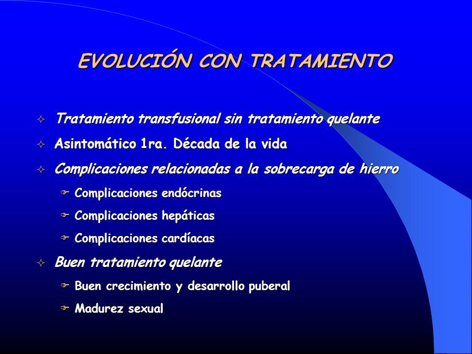 EVOLUCIÓN CON TRATAMIENTO Tratamiento transfusional sin tratamiento quelante Tratamiento transfusional sin tratamiento quelante Asintomático 1ra. Déca
