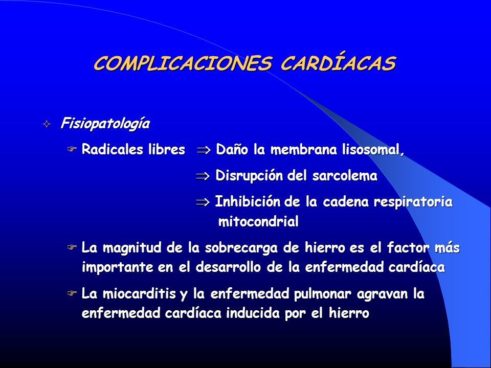 Fisiopatología Fisiopatología Radicales libres Daño la membrana lisosomal, Radicales libres Daño la membrana lisosomal, Disrupción del sarcolema Disru