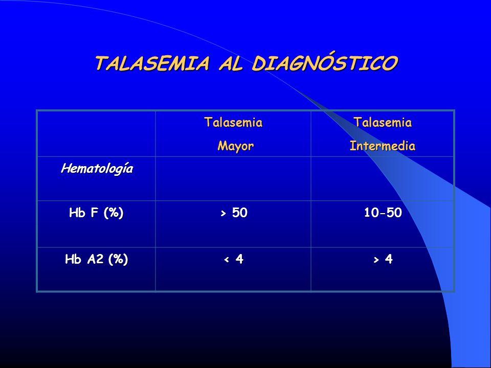 TALASEMIA AL DIAGNÓSTICO Talasemia Mayor MayorTalasemiaIntermedia Hematología Hb F (%) > 50 10-50 Hb A2 (%) < 4 > 4