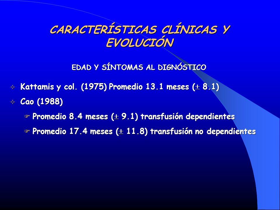 CARACTERÍSTICAS CLÍNICAS Y EVOLUCIÓN Kattamis y col. (1975) Promedio 13.1 meses ( 8.1) Kattamis y col. (1975) Promedio 13.1 meses ( 8.1) Cao (1988) Ca