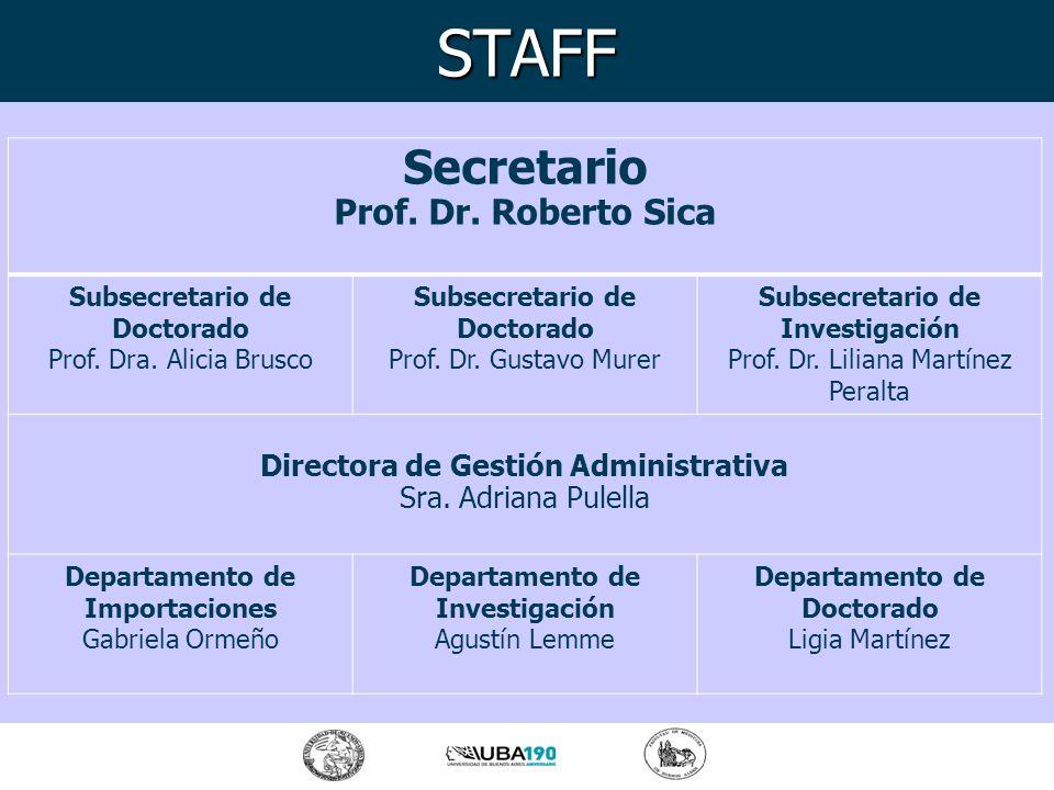 STAFF Secretario Prof. Dr. Roberto Sica Subsecretario de Doctorado Prof. Dra. Alicia Brusco Subsecretario de Doctorado Prof. Dr. Gustavo Murer Subsecr