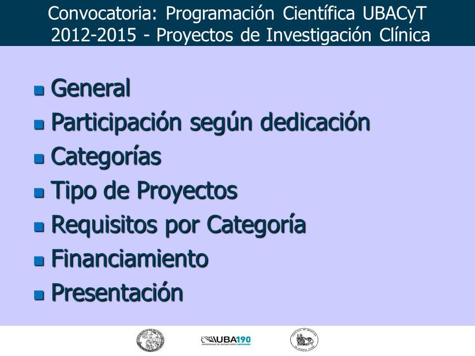 Convocatoria: Programación Científica UBACyT 2012-2015 - Proyectos de Investigación Clínica General General Participación según dedicación Participaci